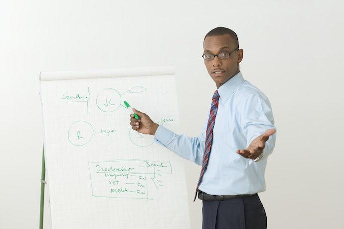 Escolha o Tipo de Flip Chart de Acordo com a Sua Necessidade